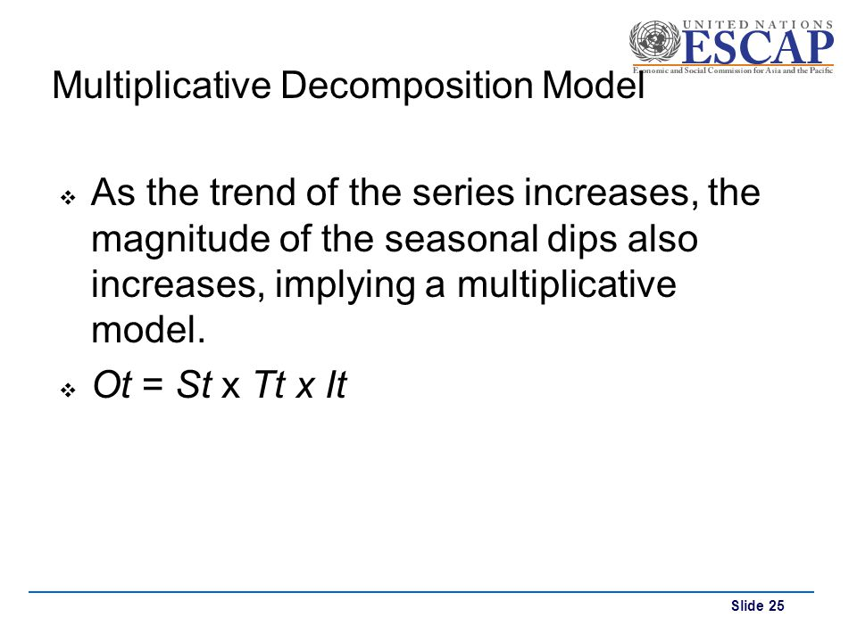 Multiplicative Decomposition Model