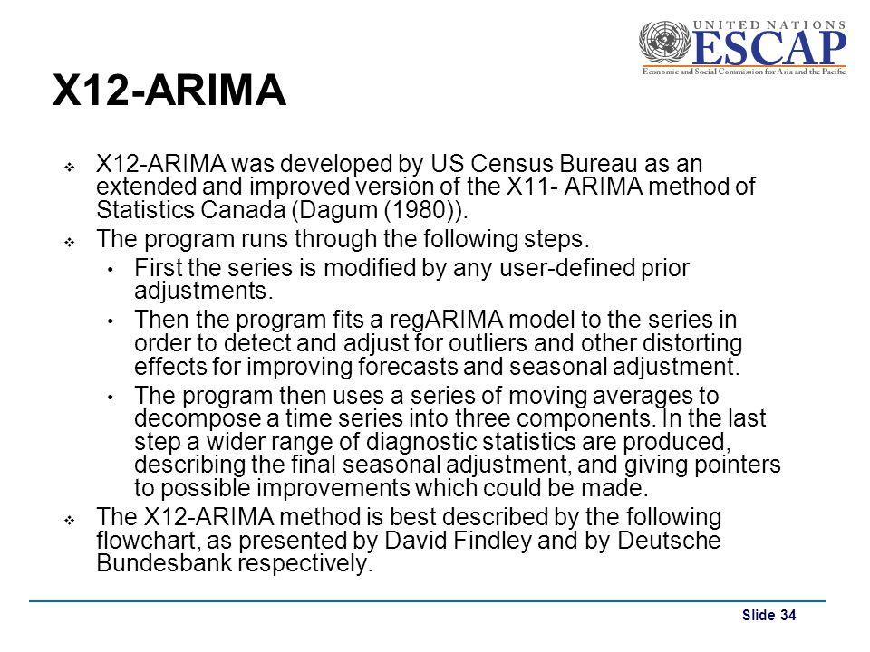 X12-ARIMA