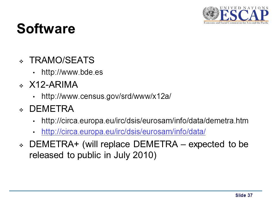 Software TRAMO/SEATS X12-ARIMA DEMETRA