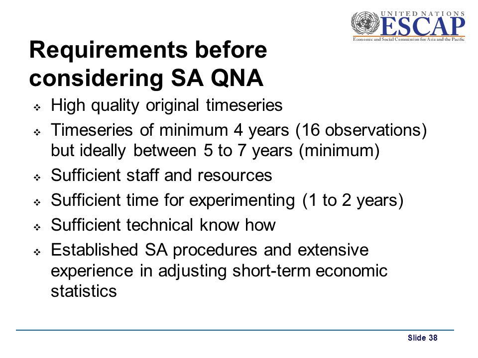 Requirements before considering SA QNA