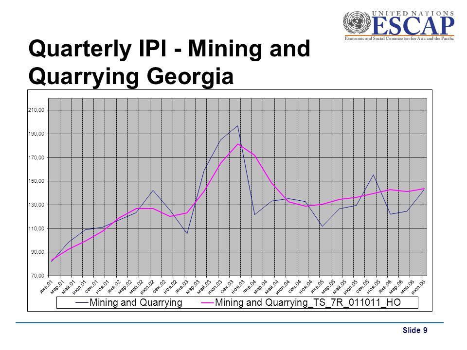 Quarterly IPI - Mining and Quarrying Georgia