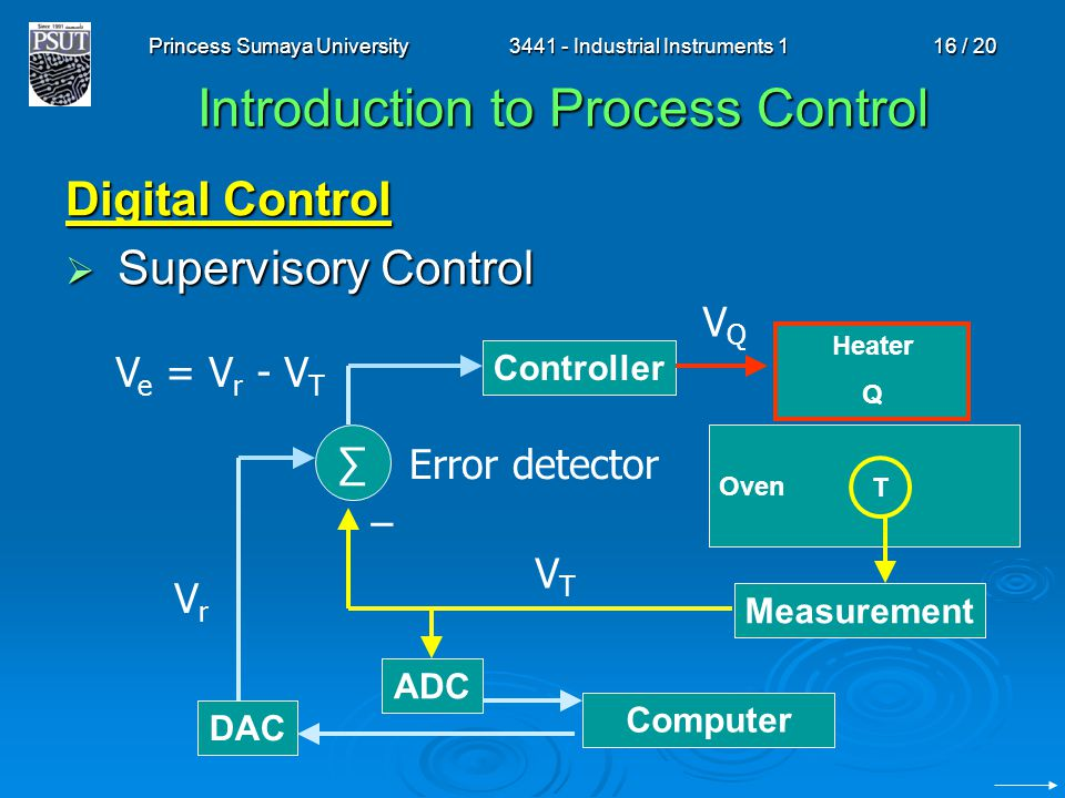 Introduction to Process Control