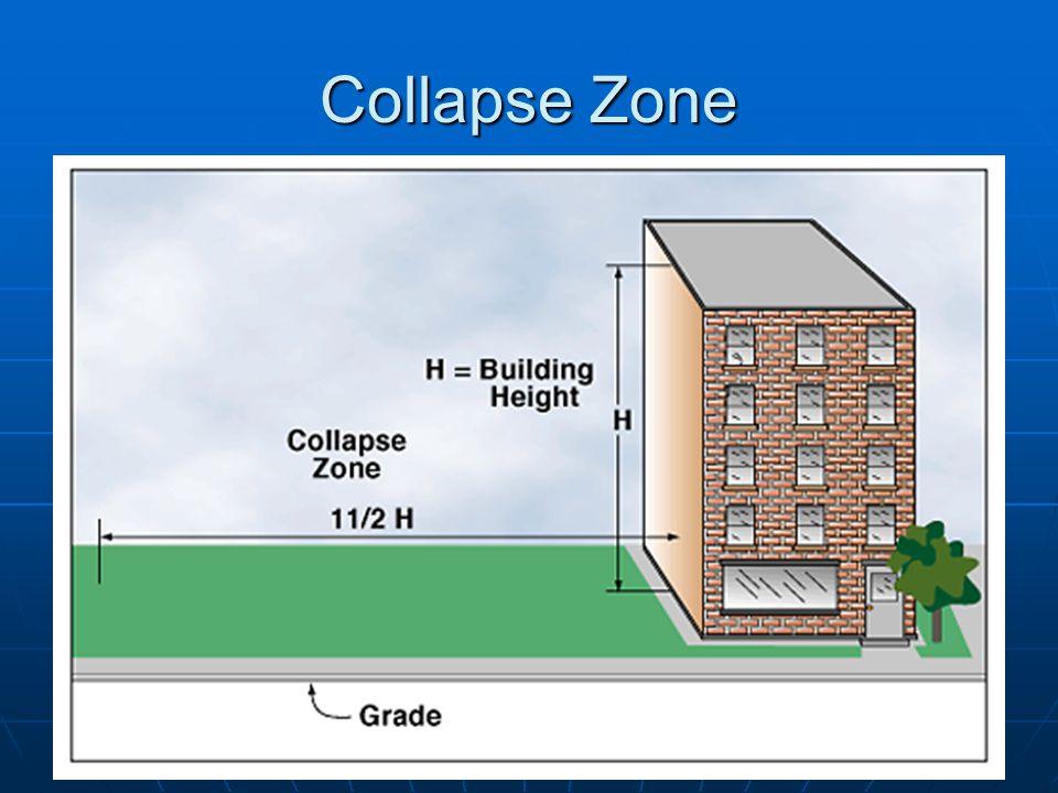 Collapse Zone