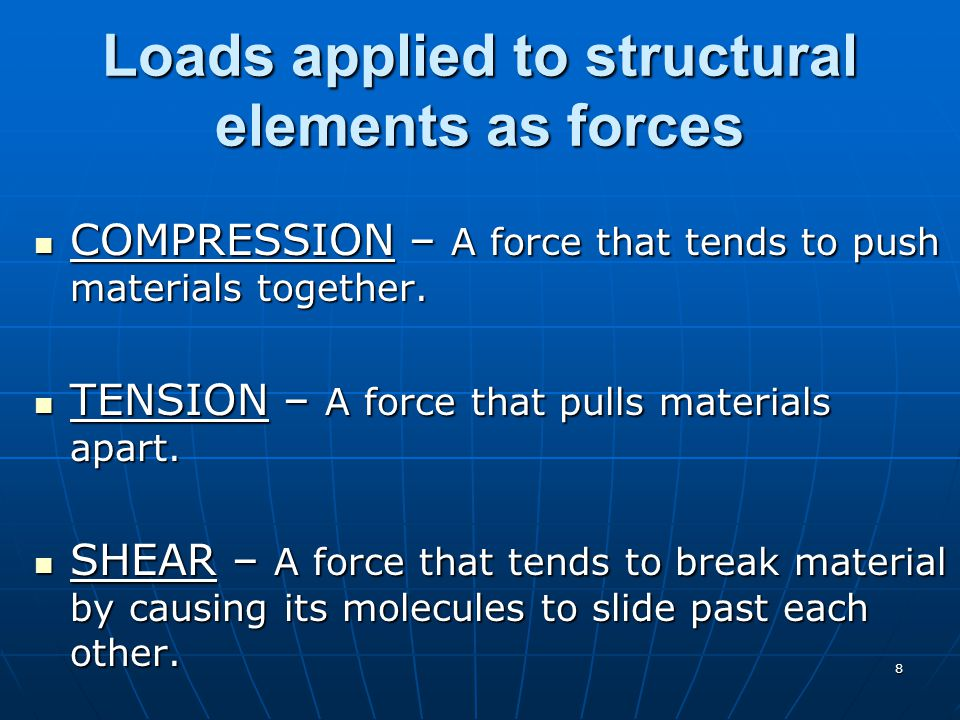 Loads applied to structural elements as forces