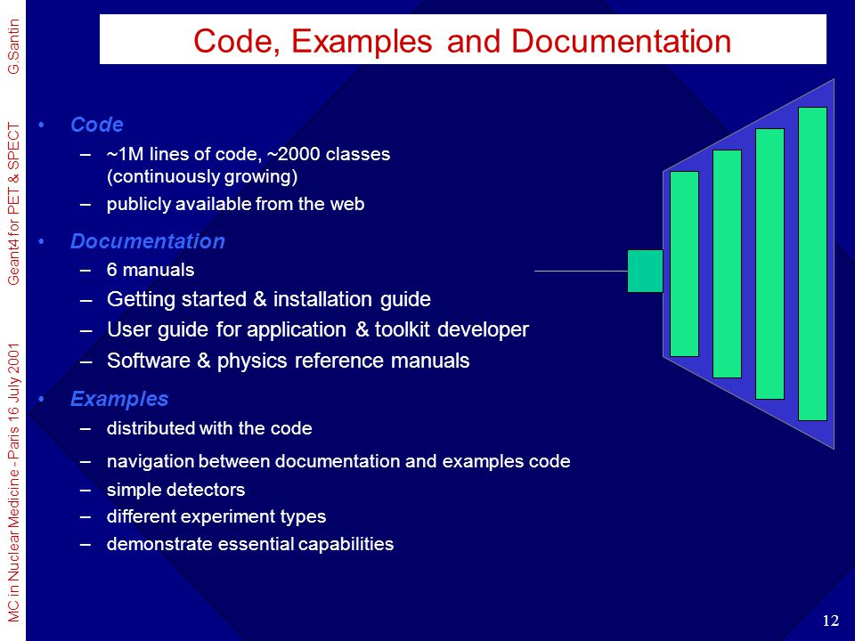 Code, Examples and Documentation