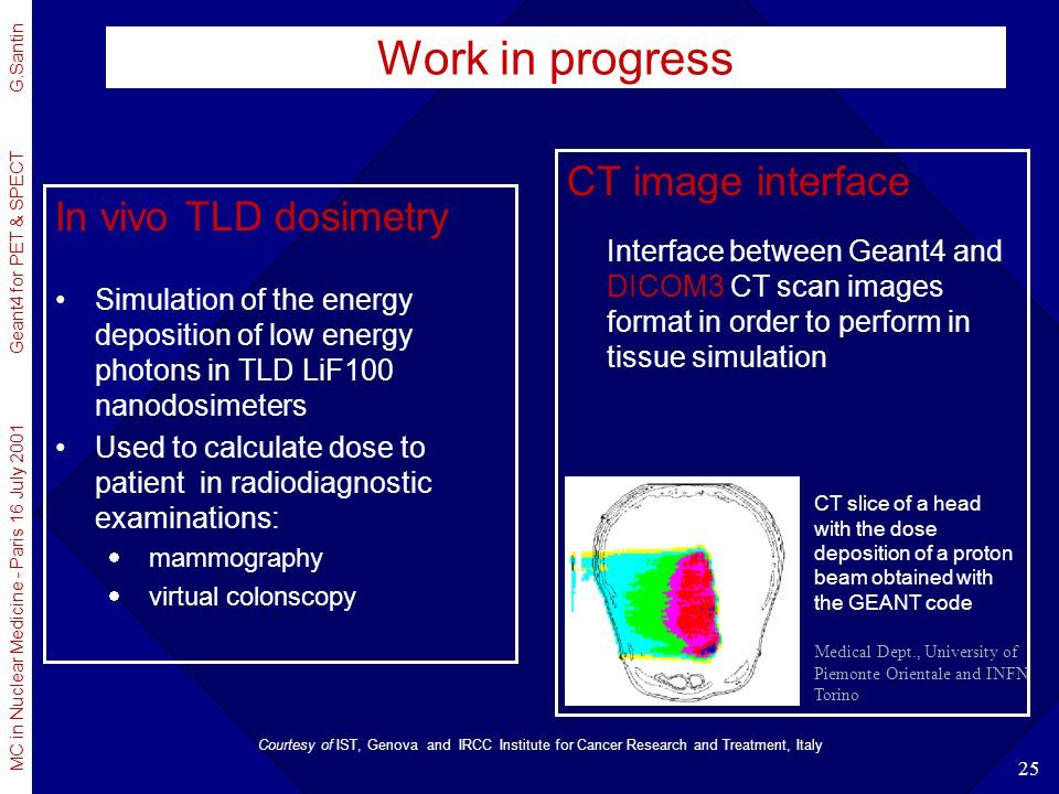 Work in progress CT image interface In vivo TLD dosimetry