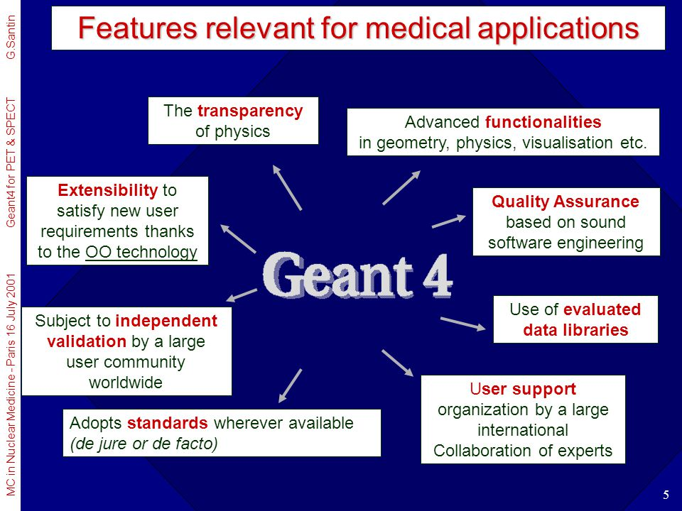 Features relevant for medical applications
