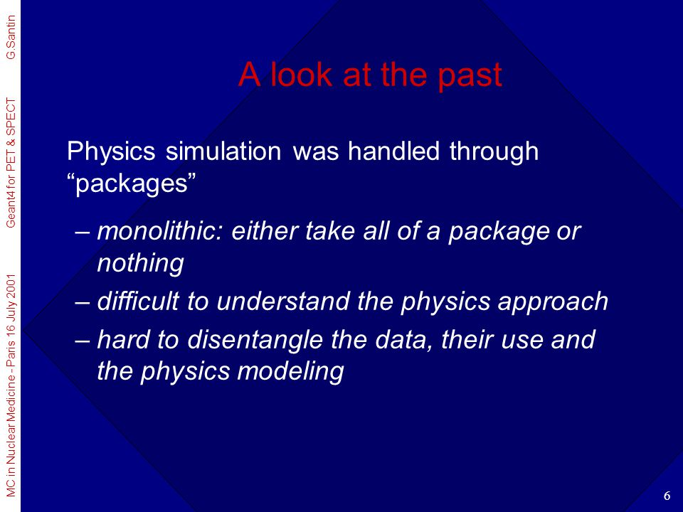 A look at the past Physics simulation was handled through packages