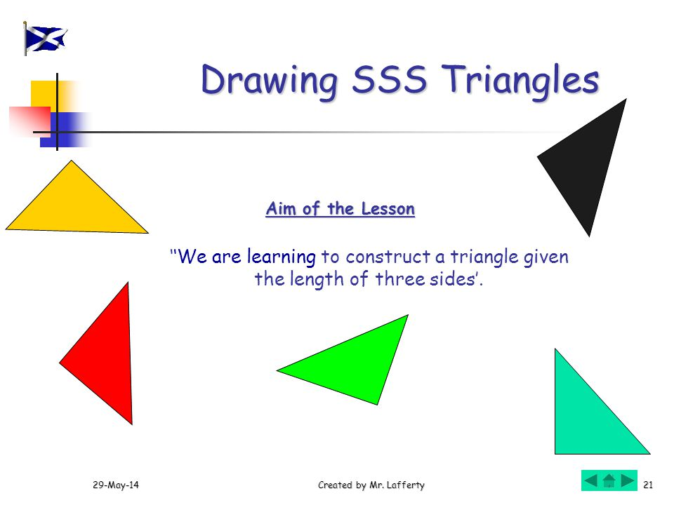 Drawing SSS Triangles Aim of the Lesson. ''We are learning to construct a triangle given the length of three sides'.