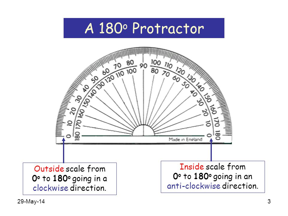 A 180o Protractor Outside scale from 0o to 180o going in a clockwise direction.