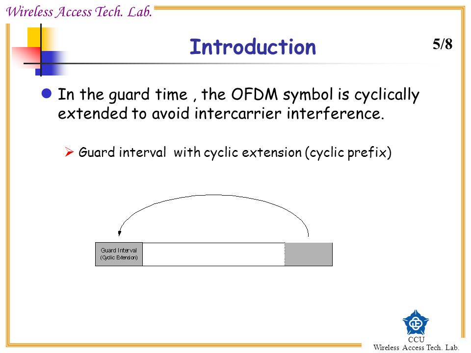 Introduction 5/8. In the guard time , the OFDM symbol is cyclically extended to avoid intercarrier interference.