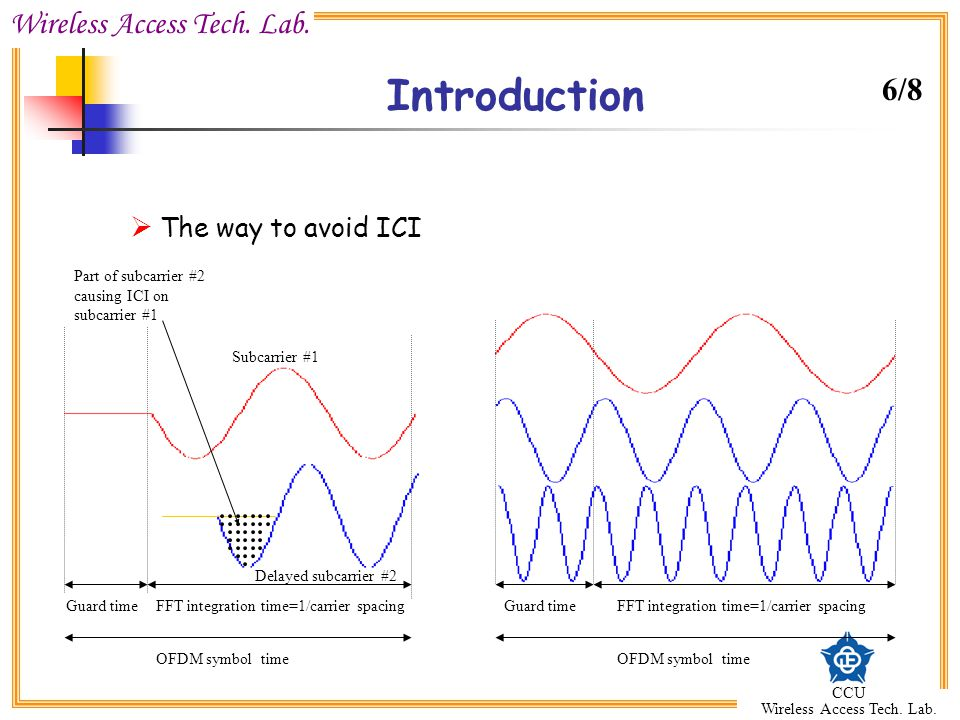 Introduction 6/8 The way to avoid ICI