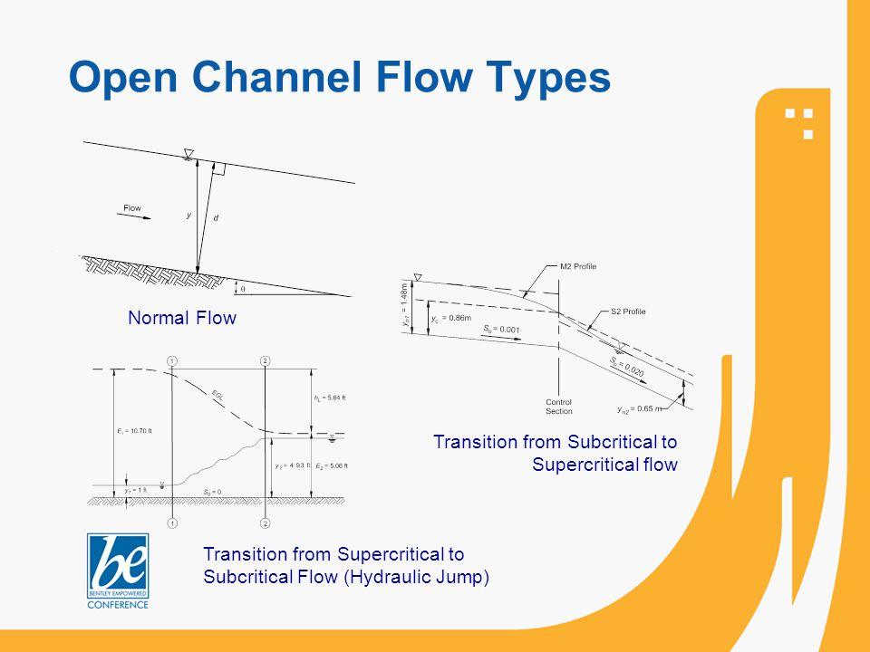 Open Channel Flow Types