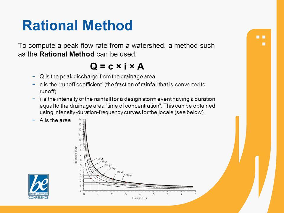 Rational Method Q = c × i × A