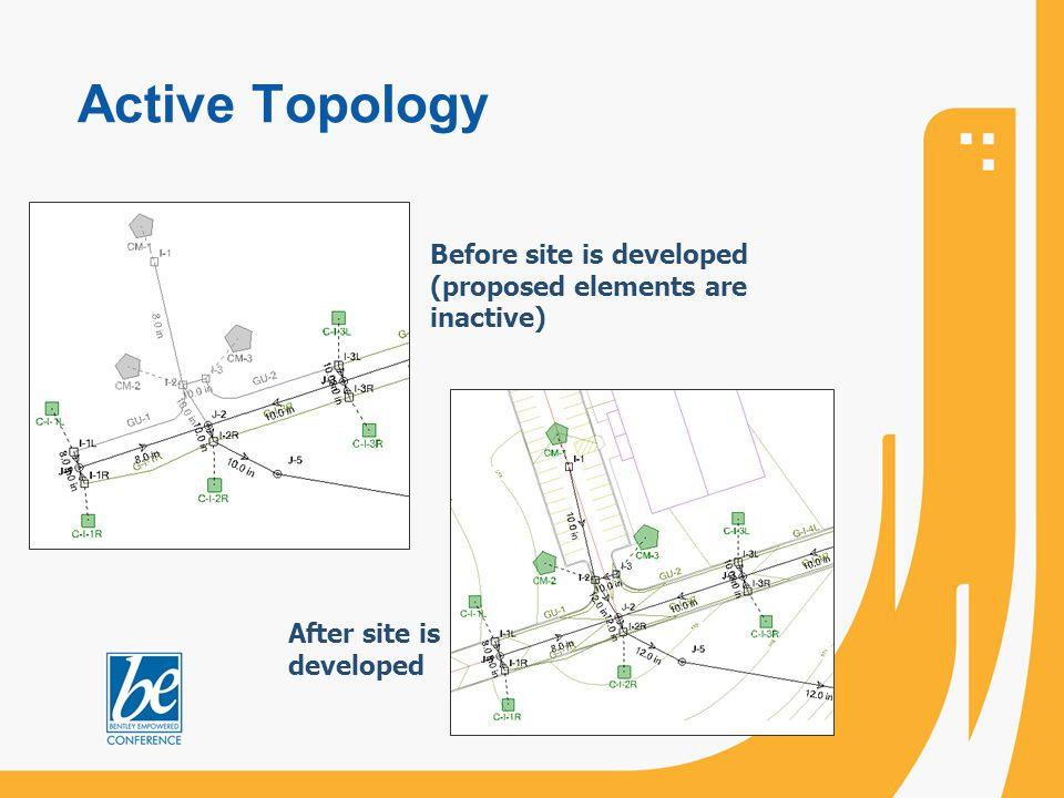 Active Topology Before site is developed (proposed elements are inactive) After site is developed
