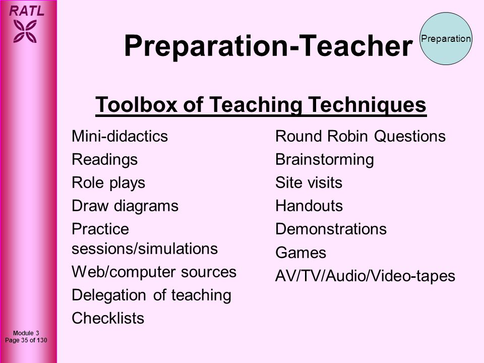Toolbox of Teaching Techniques