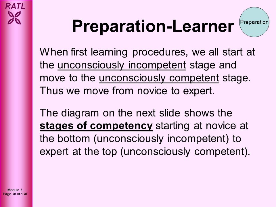 Preparation-Learner Preparation.