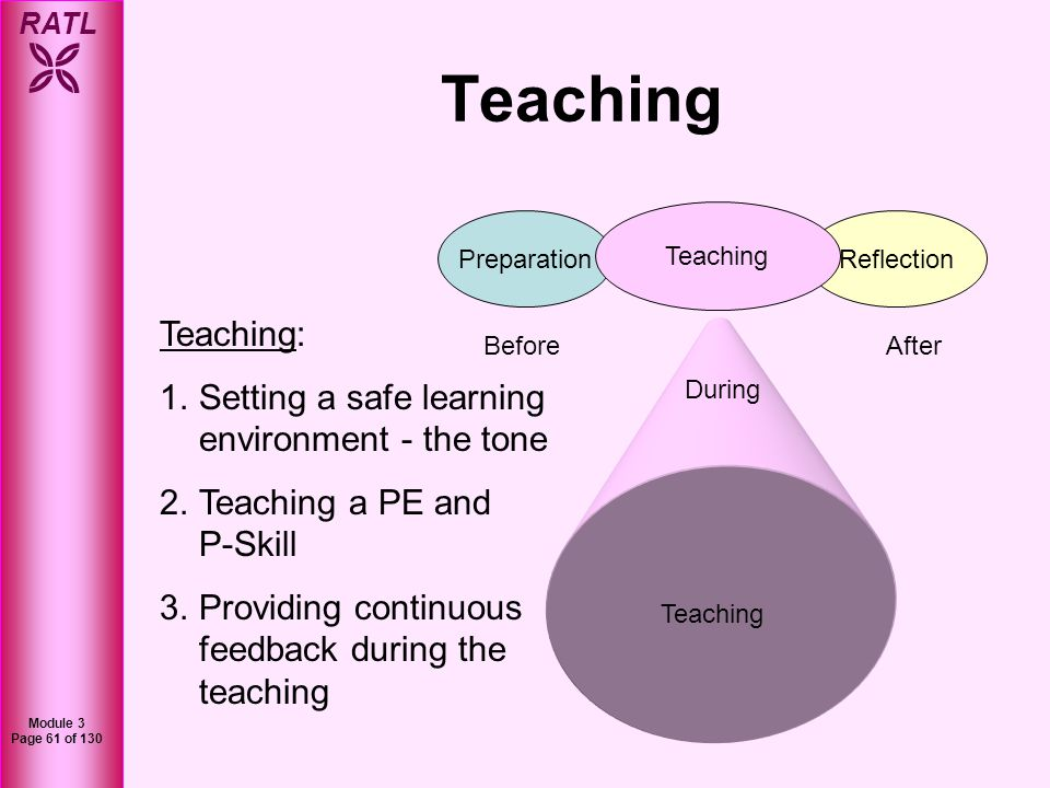 Teaching Teaching: Setting a safe learning environment - the tone