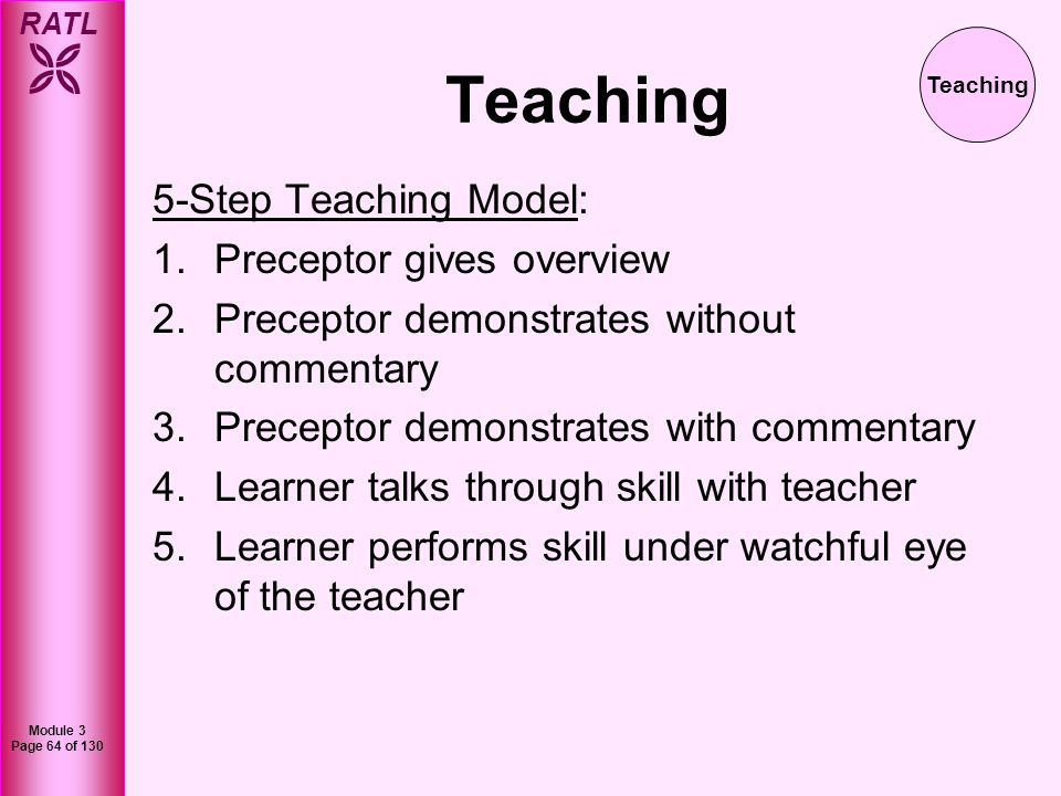 Teaching 5-Step Teaching Model: Preceptor gives overview
