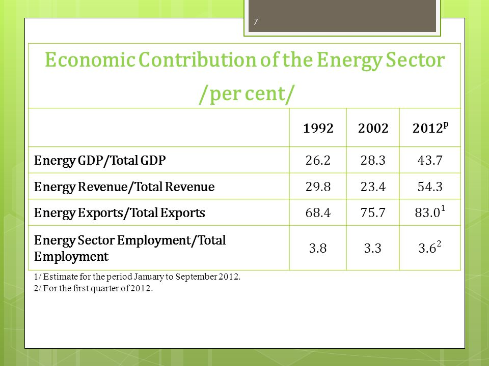 Economic Contribution of the Energy Sector