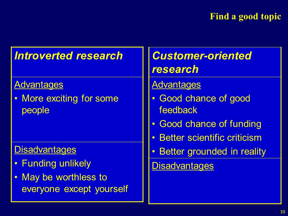 Customer-oriented research