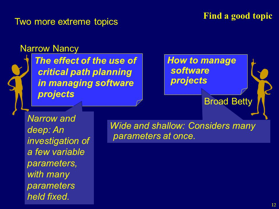 Find a good topic Two more extreme topics. Narrow Nancy. The effect of the use of critical path planning in managing software projects.