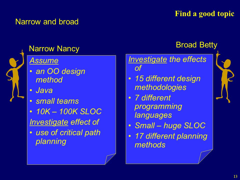 Find a good topic Narrow and broad. Broad Betty. Narrow Nancy. Assume. an OO design method. Java.