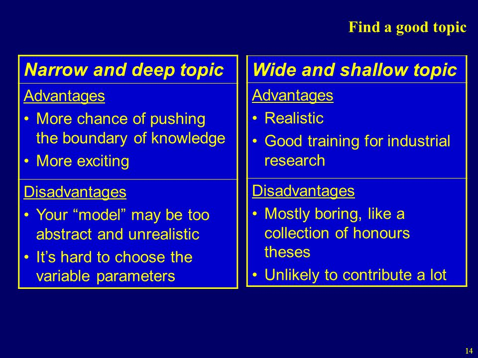 Narrow and deep topic Wide and shallow topic Find a good topic