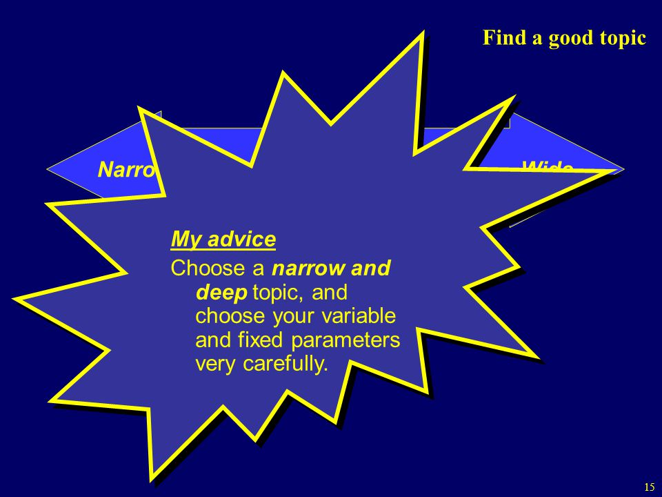 Find a good topic My advice. Choose a narrow and deep topic, and choose your variable and fixed parameters very carefully.