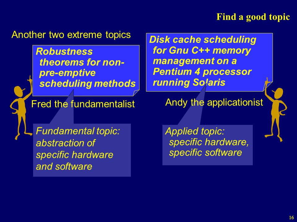 Find a good topic Another two extreme topics. Disk cache scheduling for Gnu C++ memory management on a Pentium 4 processor running Solaris.