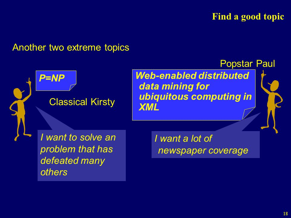 Find a good topic Another two extreme topics. Popstar Paul. P=NP. Web-enabled distributed data mining for ubiquitous computing in XML.