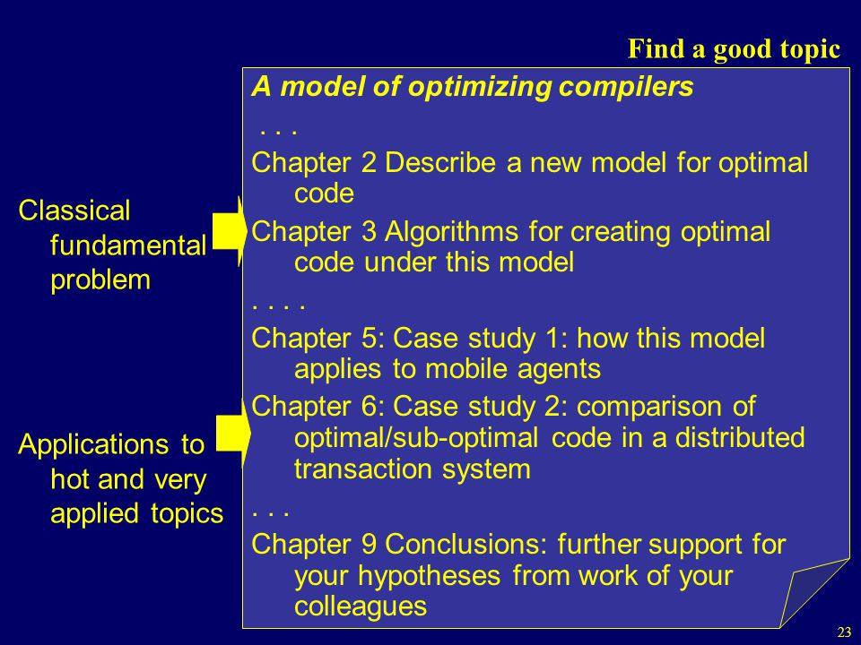 Find a good topic A model of optimizing compilers. . . . Chapter 2 Describe a new model for optimal code.