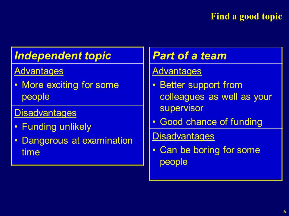 Independent topic Part of a team Find a good topic Advantages