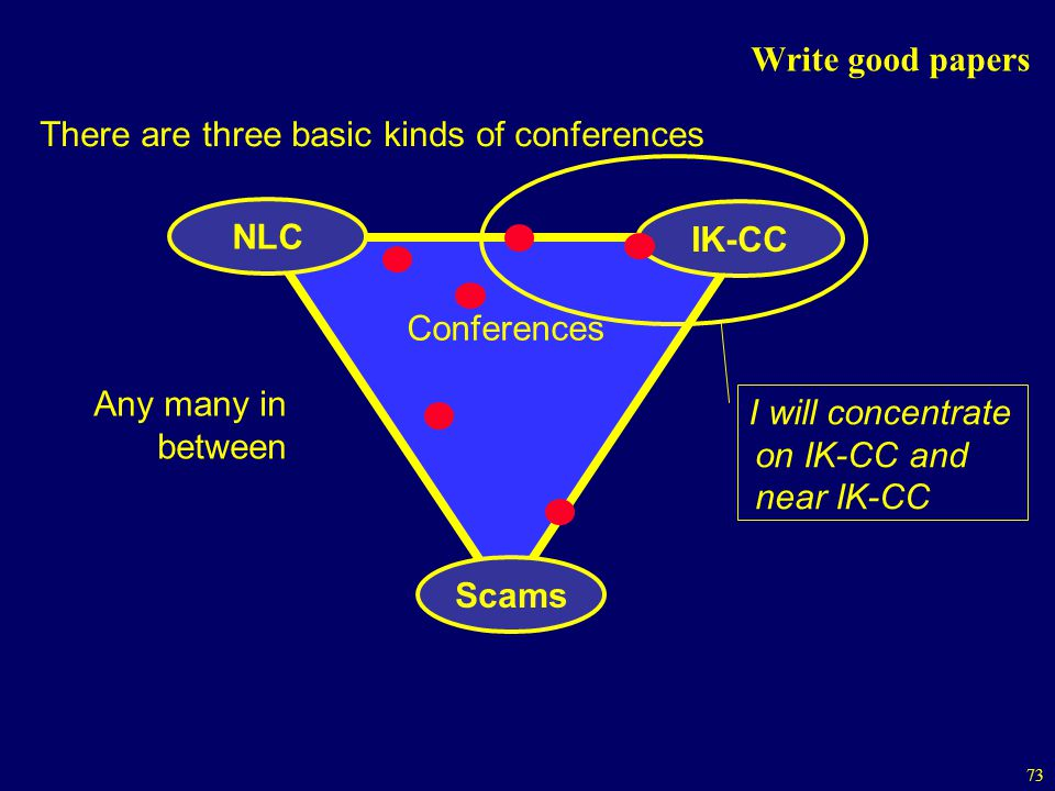 Write good papers There are three basic kinds of conferences. I will concentrate on IK-CC and near IK-CC.
