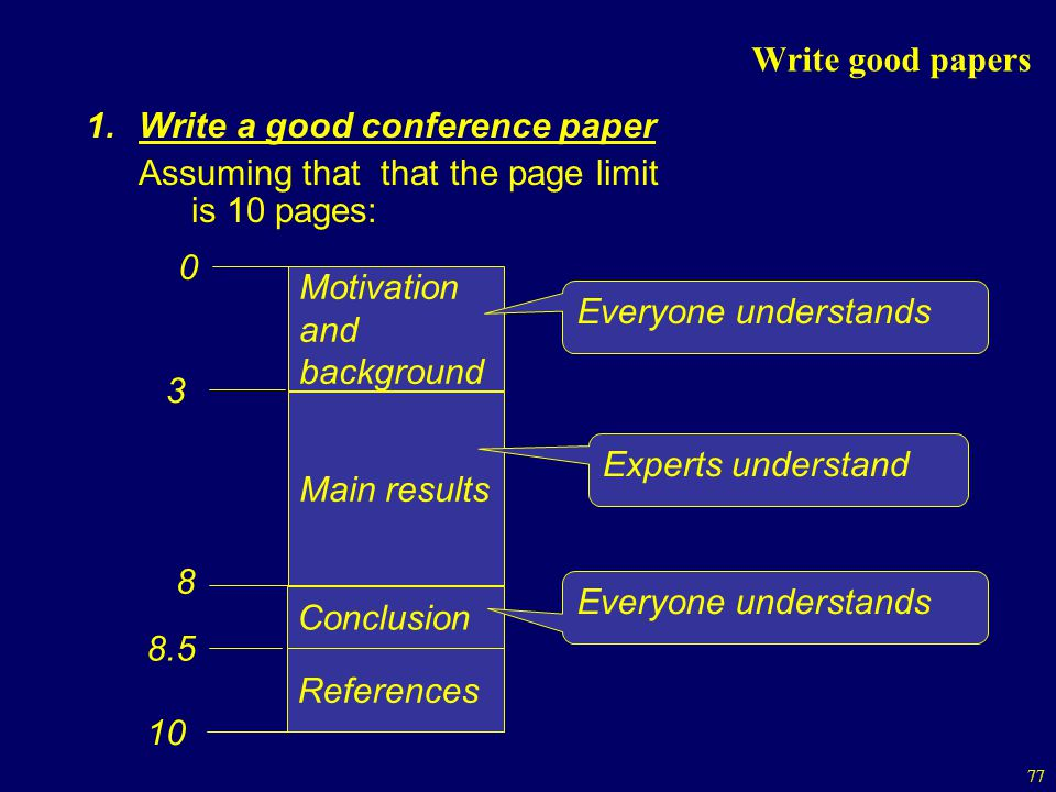 Write good papers Write a good conference paper. Assuming that that the page limit is 10 pages: Motivation and background.