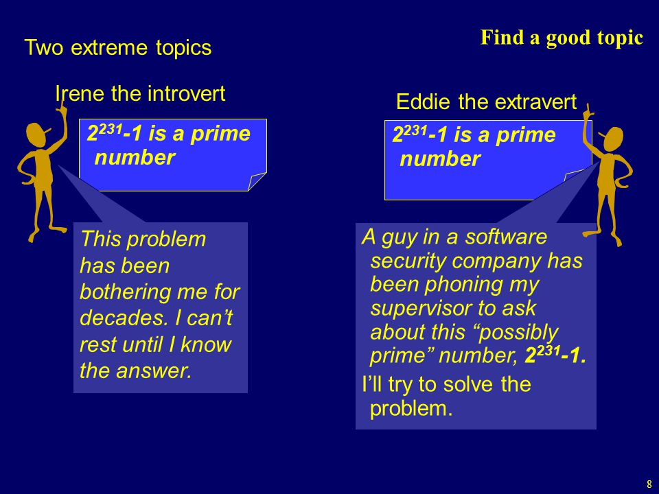 Find a good topic Two extreme topics. Irene the introvert. Eddie the extravert. 2231-1 is a prime number.