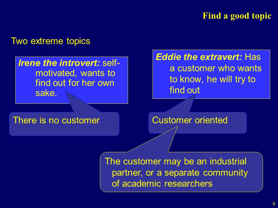 Find a good topic Two extreme topics. Eddie the extravert: Has a customer who wants to know, he will try to find out.
