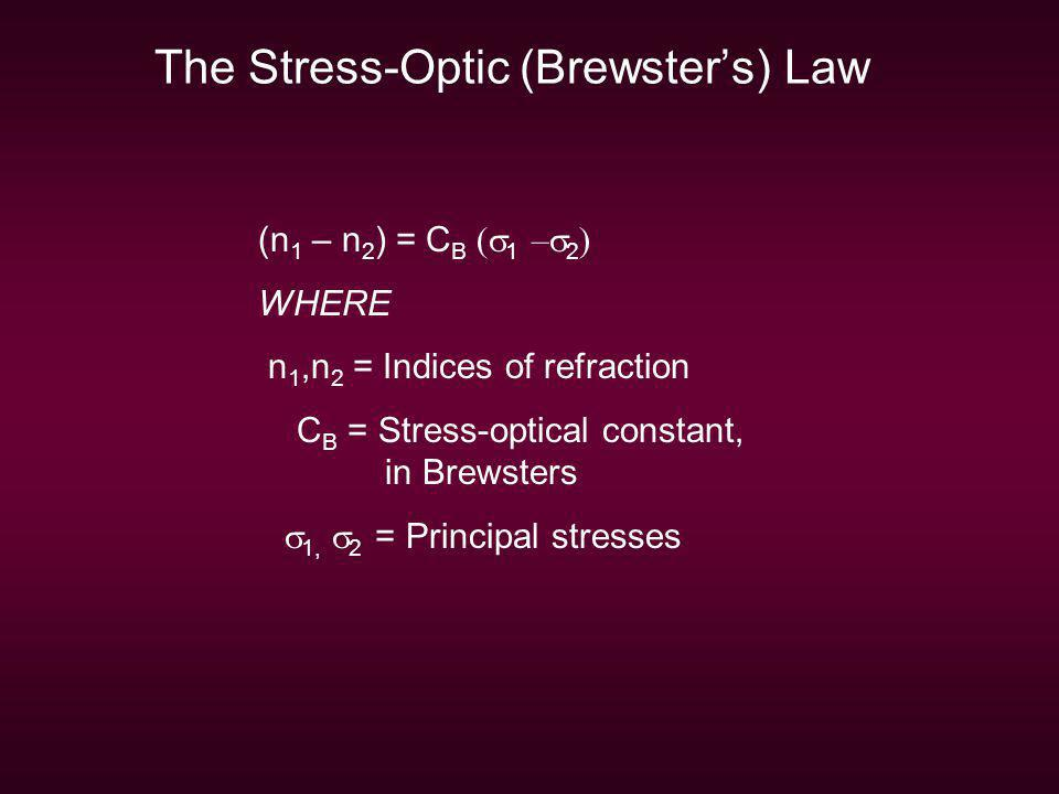 The Stress-Optic (Brewster's) Law