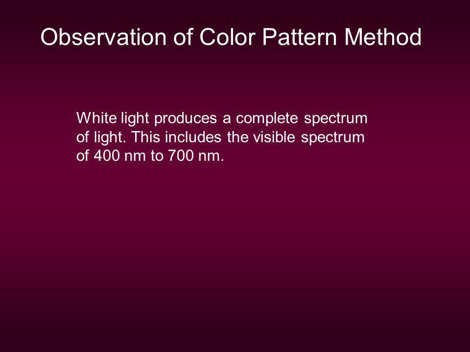 Observation of Color Pattern Method