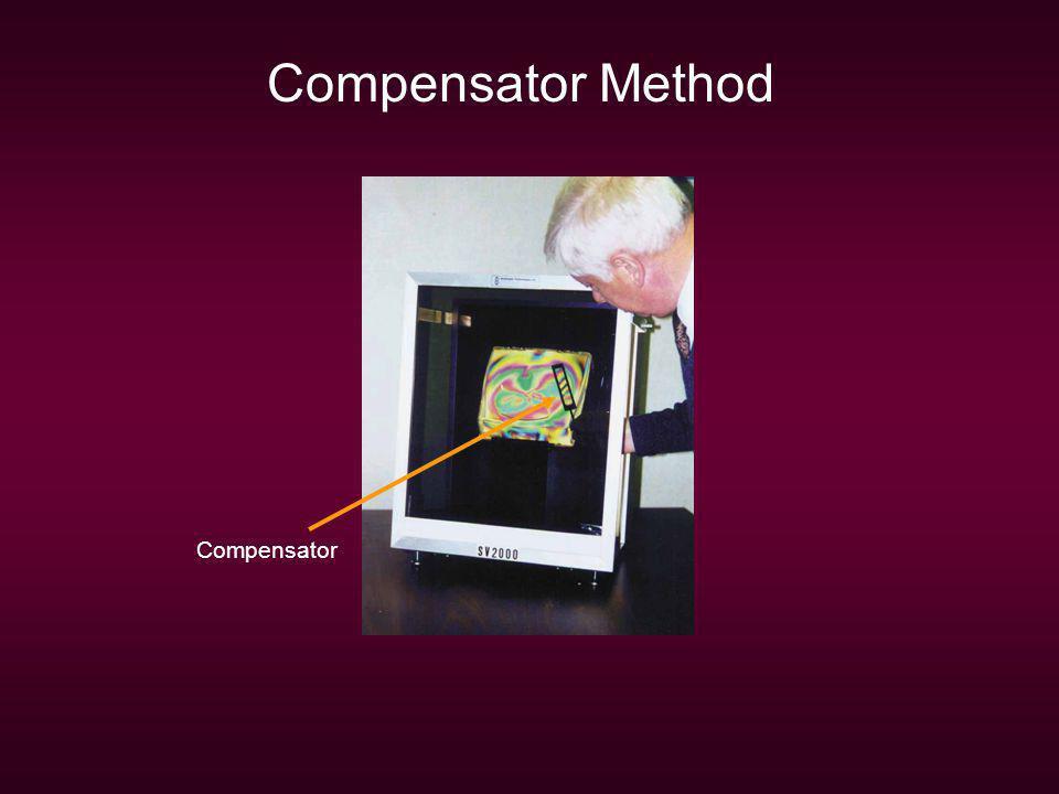 Compensator Method Compensator