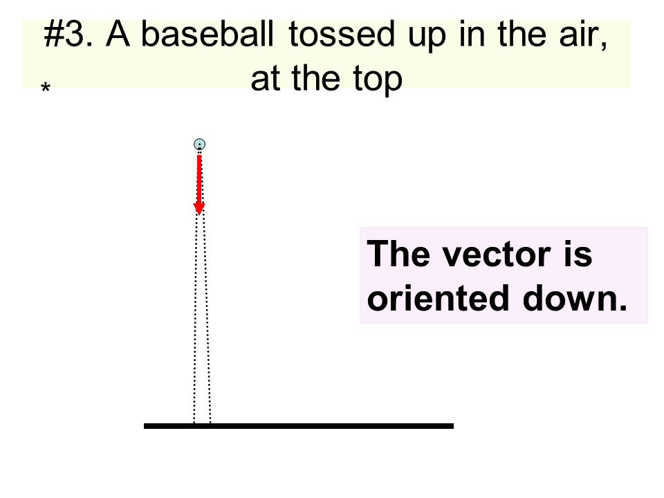 #3. A baseball tossed up in the air, at the top