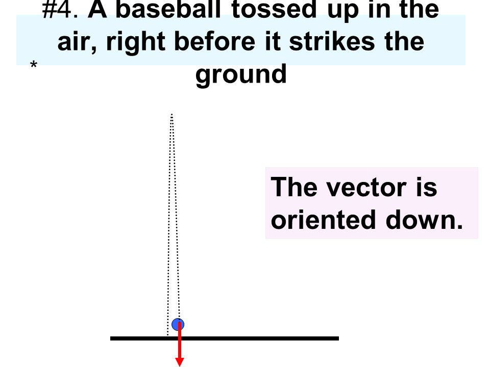 The vector is oriented down.