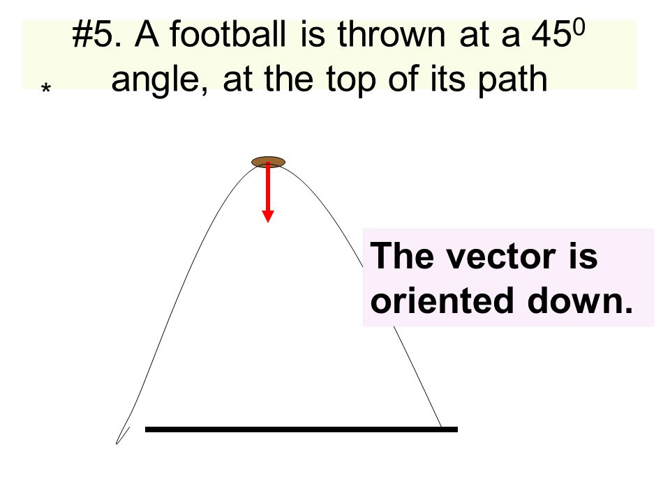 #5. A football is thrown at a 450 angle, at the top of its path