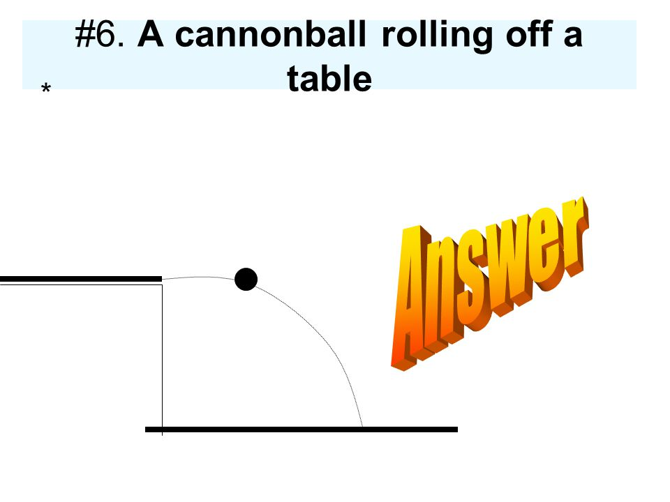 #6. A cannonball rolling off a table