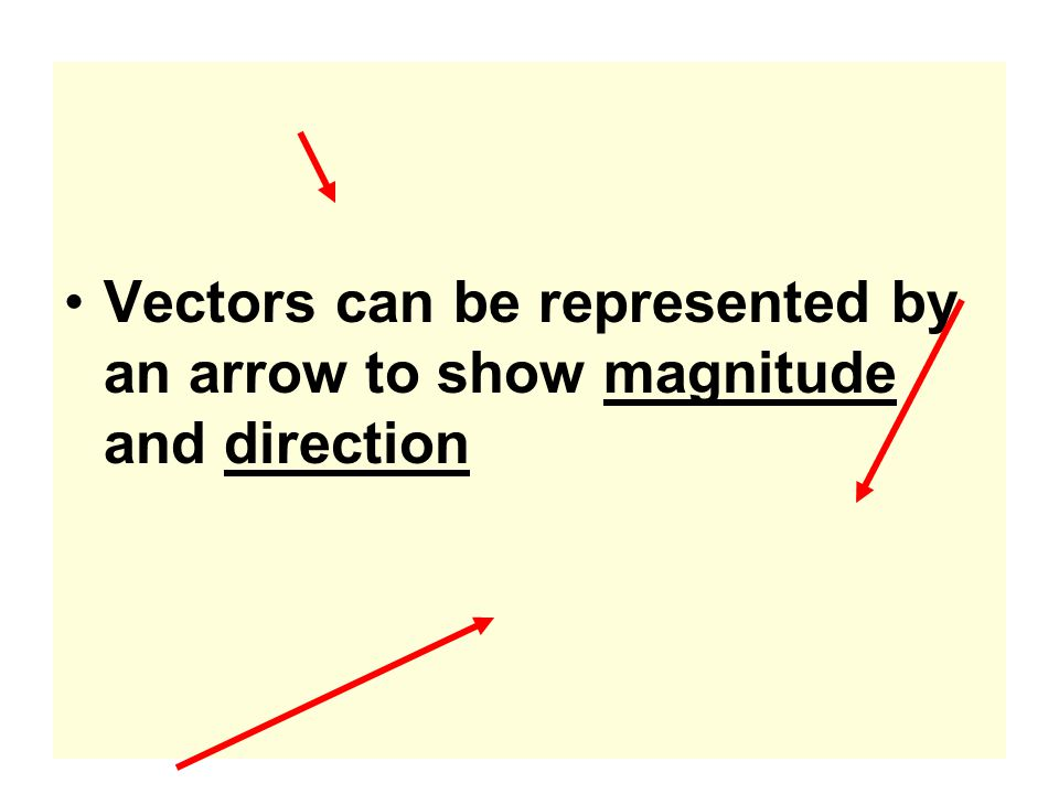 Vectors can be represented by an arrow to show magnitude and direction