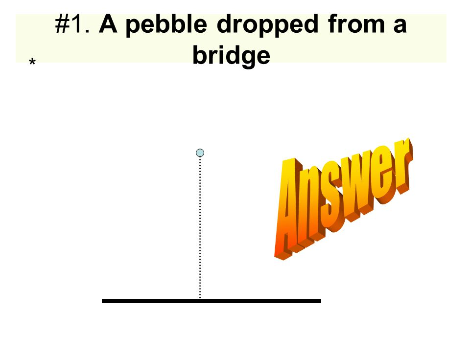 #1. A pebble dropped from a bridge