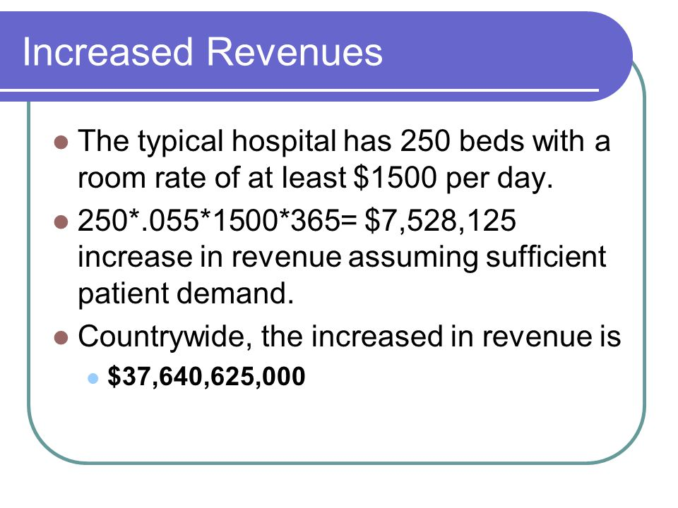Increased Revenues The typical hospital has 250 beds with a room rate of at least $1500 per day.