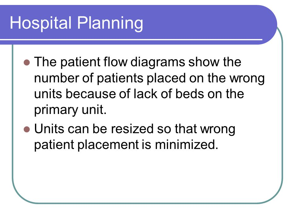 Hospital Planning The patient flow diagrams show the number of patients placed on the wrong units because of lack of beds on the primary unit.