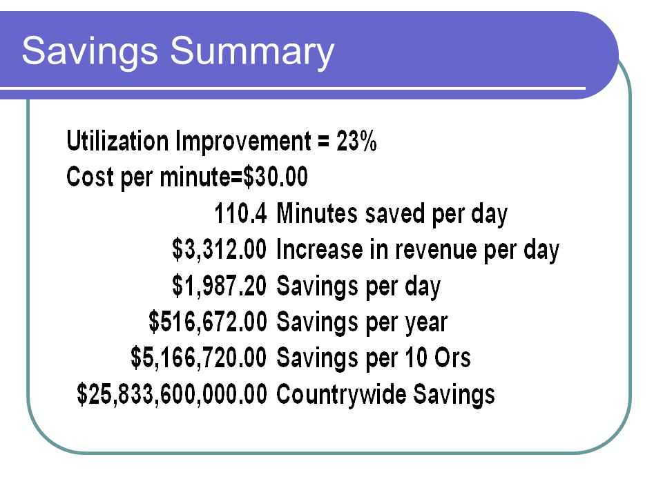 Savings Summary