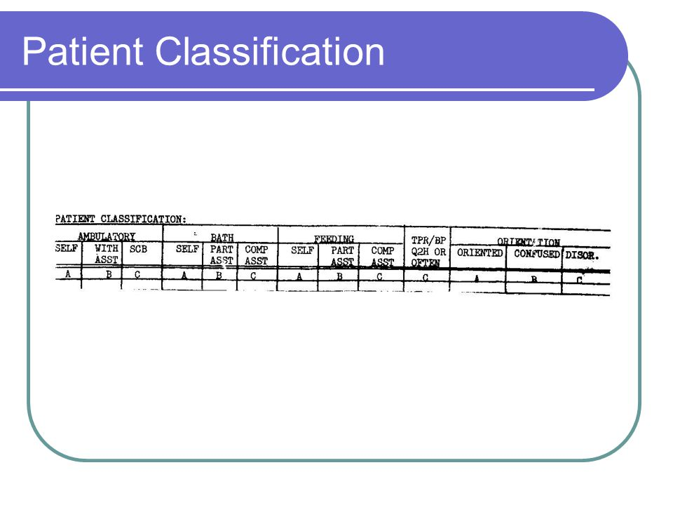 Patient Classification
